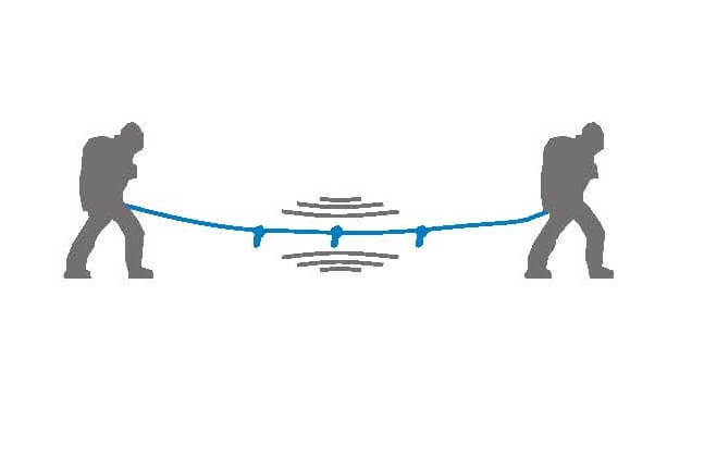 Držte lano napnuté